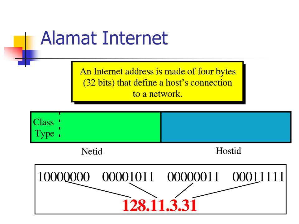 Alamat Internet