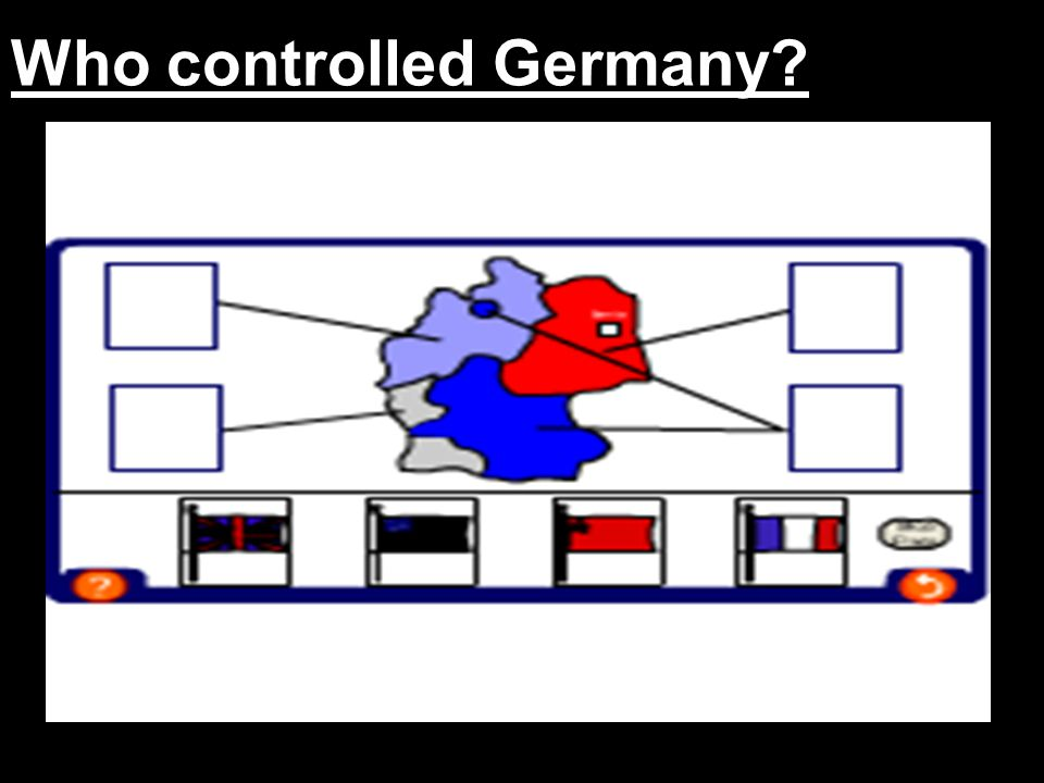 Who controlled Germany