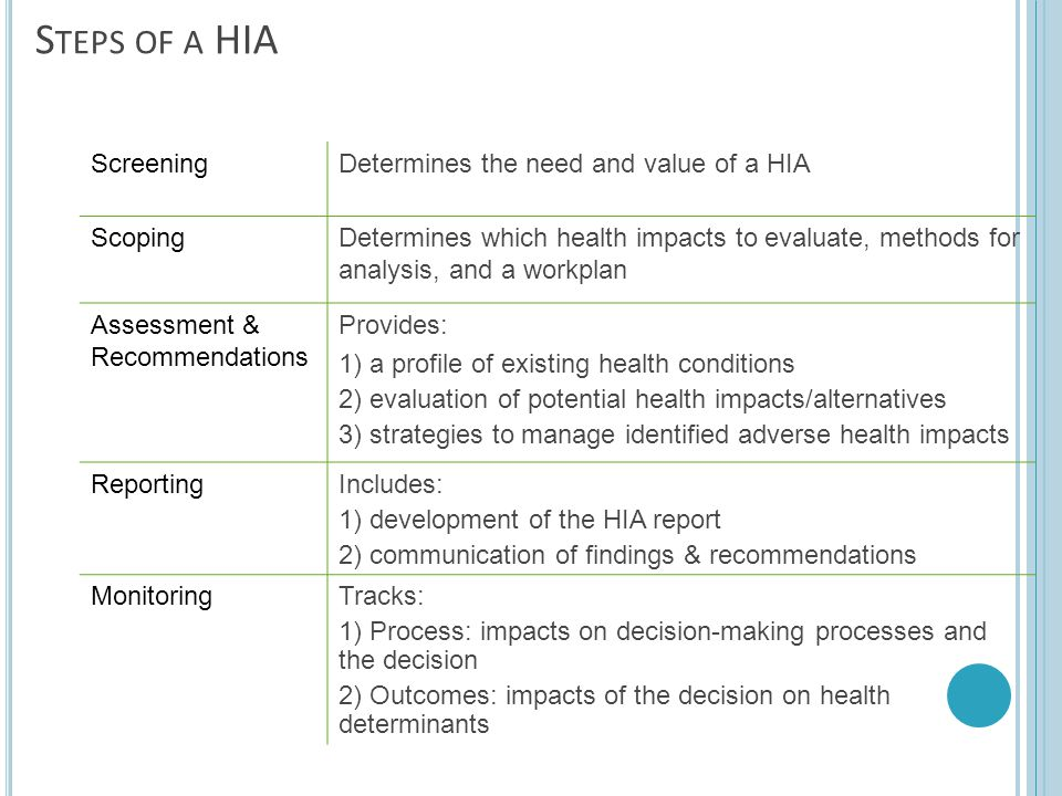 Steps of a HIA Screening Determines the need and value of a HIA