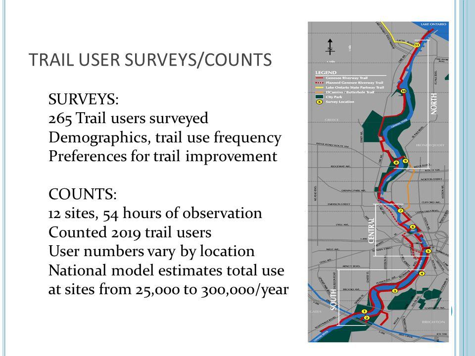 TRAIL USER SURVEYS/COUNTS
