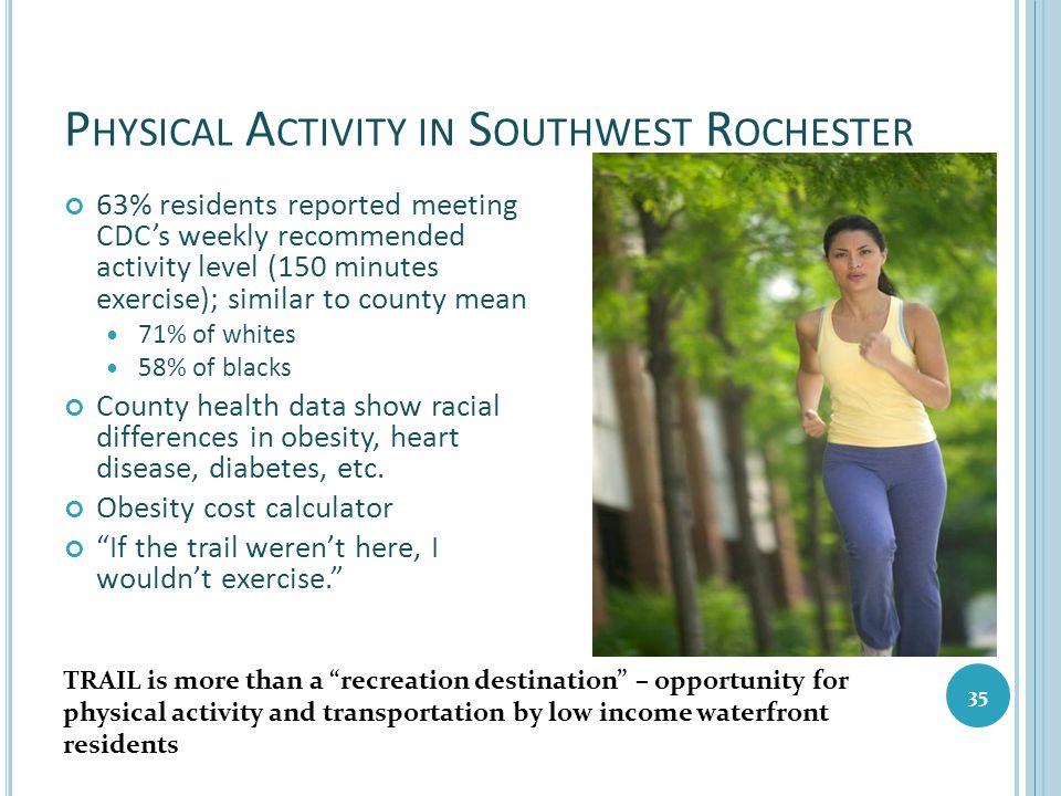 Physical Activity in Southwest Rochester