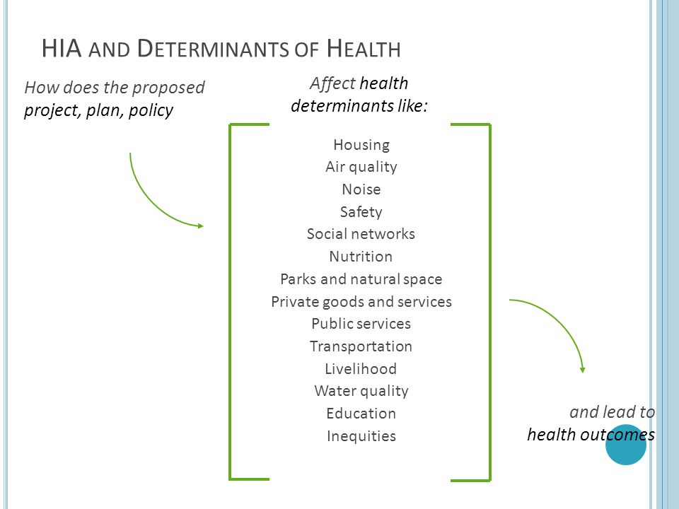 HIA and Determinants of Health