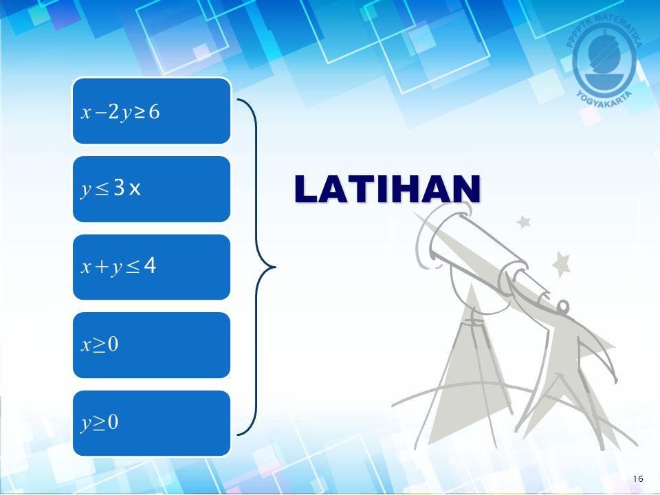 LATIHAN x2y≥6 y≤3x x+y≤4 x≥0 y≥0
