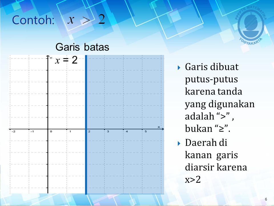 Contoh: Garis batas x = 2. Garis dibuat putus-putus karena tanda yang digunakan adalah > , bukan ≥ .