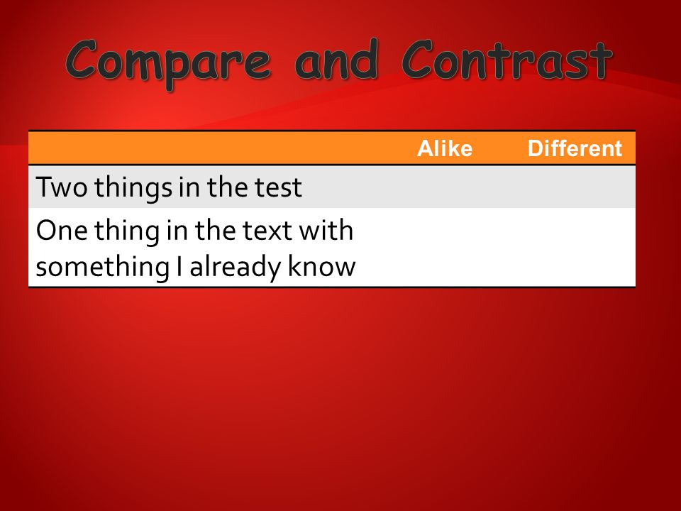 Compare and Contrast Two things in the test