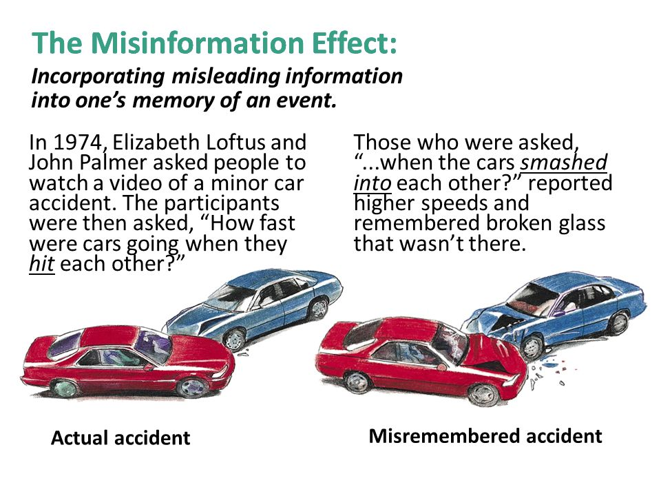 The Misinformation Effect: