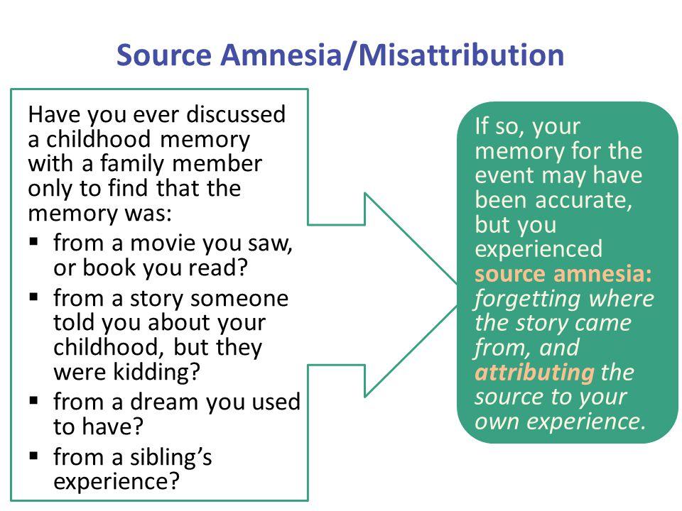Source Amnesia/Misattribution