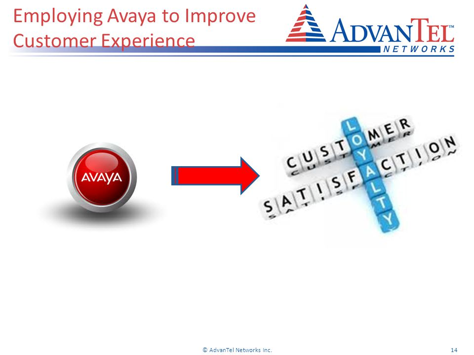 Employing Avaya to Improve Customer Experience