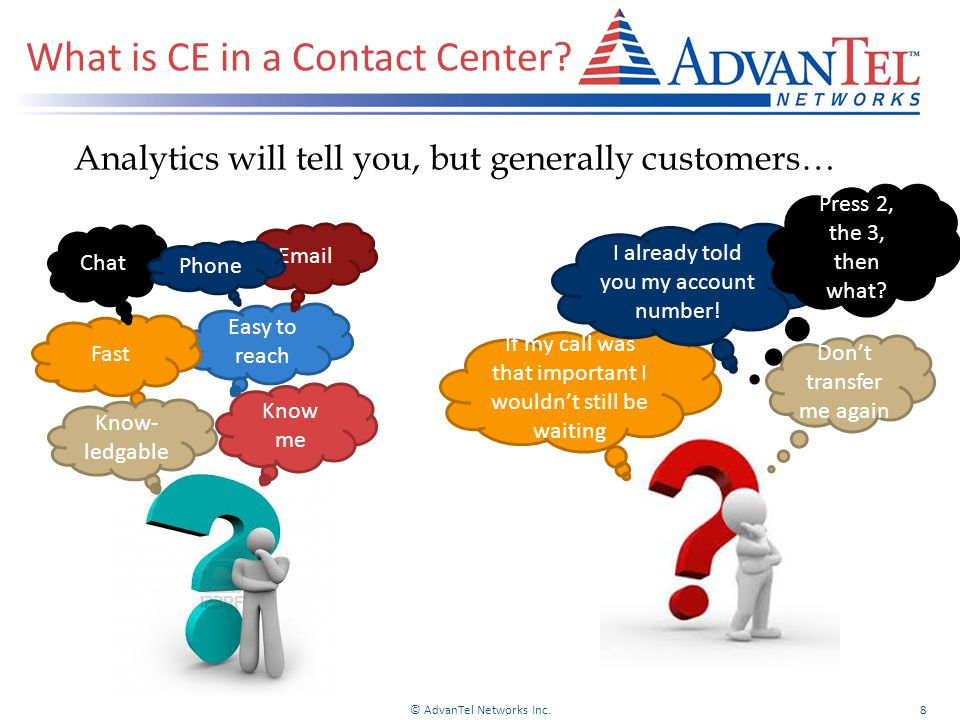 What is CE in a Contact Center