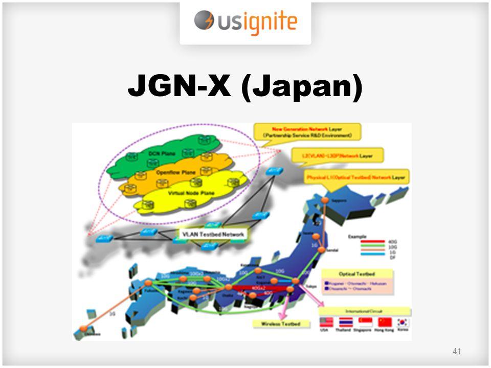 JGN-X (Japan)