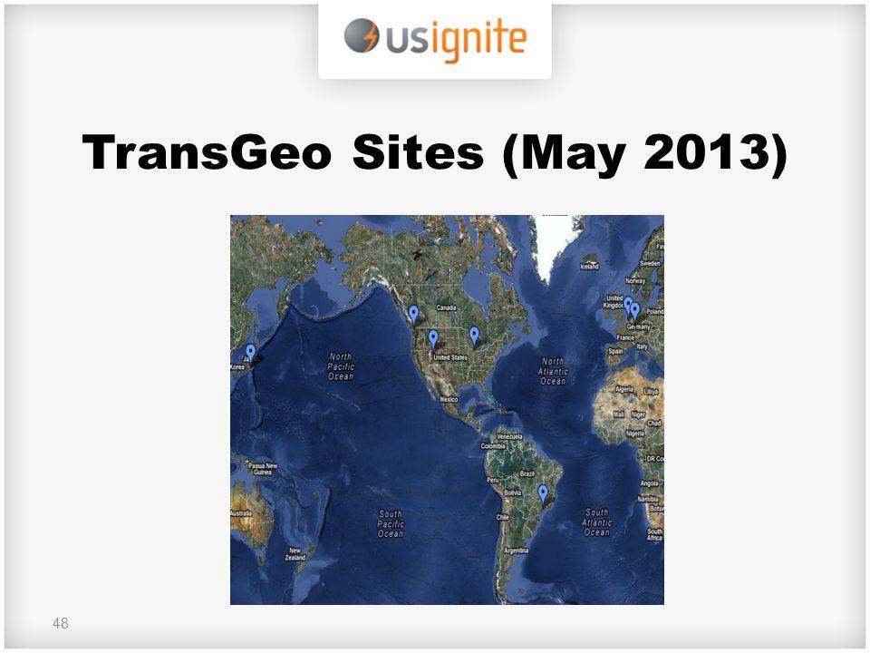 TransGeo Sites (May 2013)