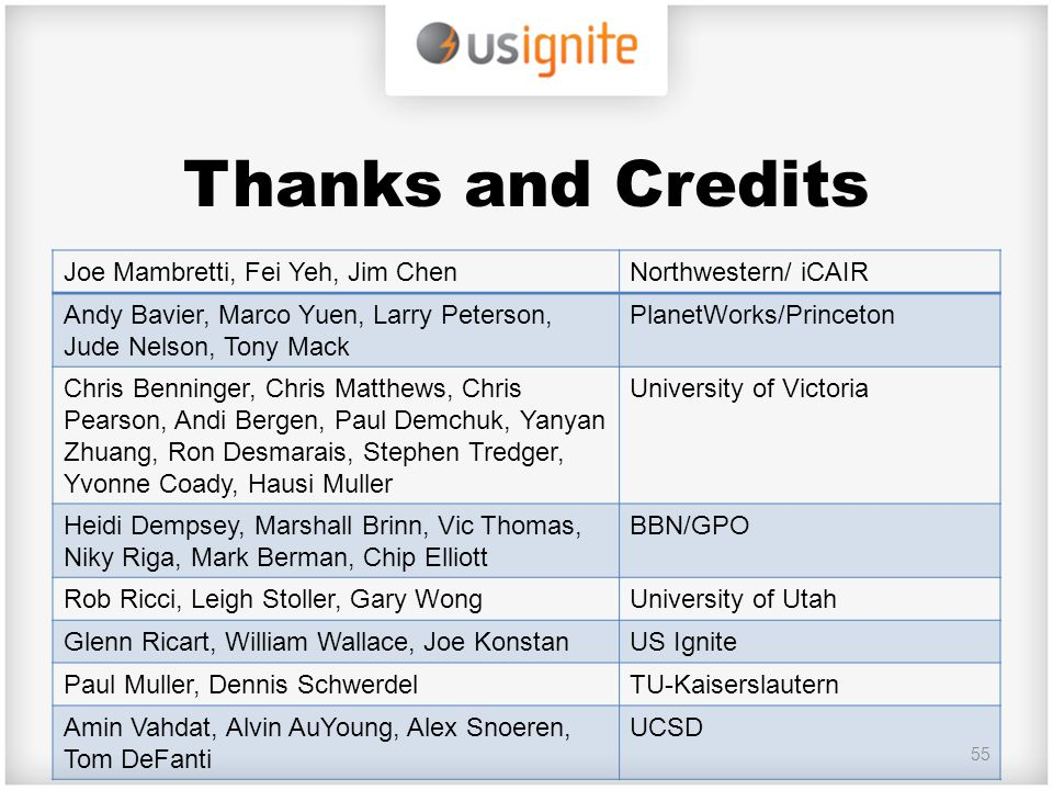 Thanks and Credits Joe Mambretti, Fei Yeh, Jim Chen