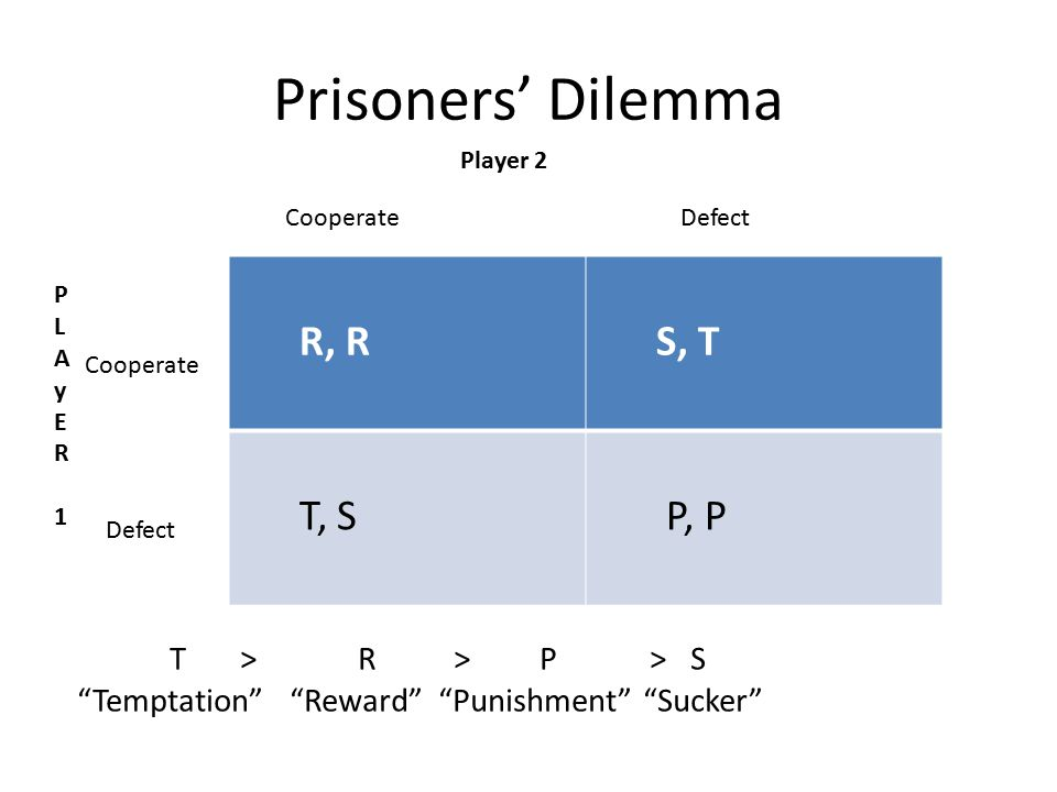 reward punishment prisoners dilemma essay Review of the theory of the standard prisoner's dilemma, the iterated prisoner's  dilemma,  according to the rewards or punishments derived from the collective   social systems: essays on their perspective and change.