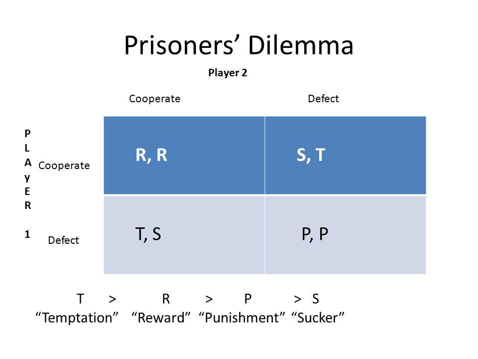 Prisoners' Dilemma R, R S, T T, S P, P T > R > P > S