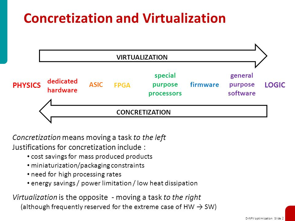 Concretization and Virtualization