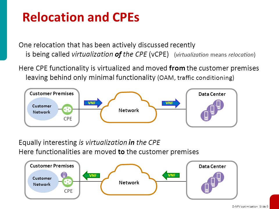 Relocation and CPEs One relocation that has been actively discussed recently.