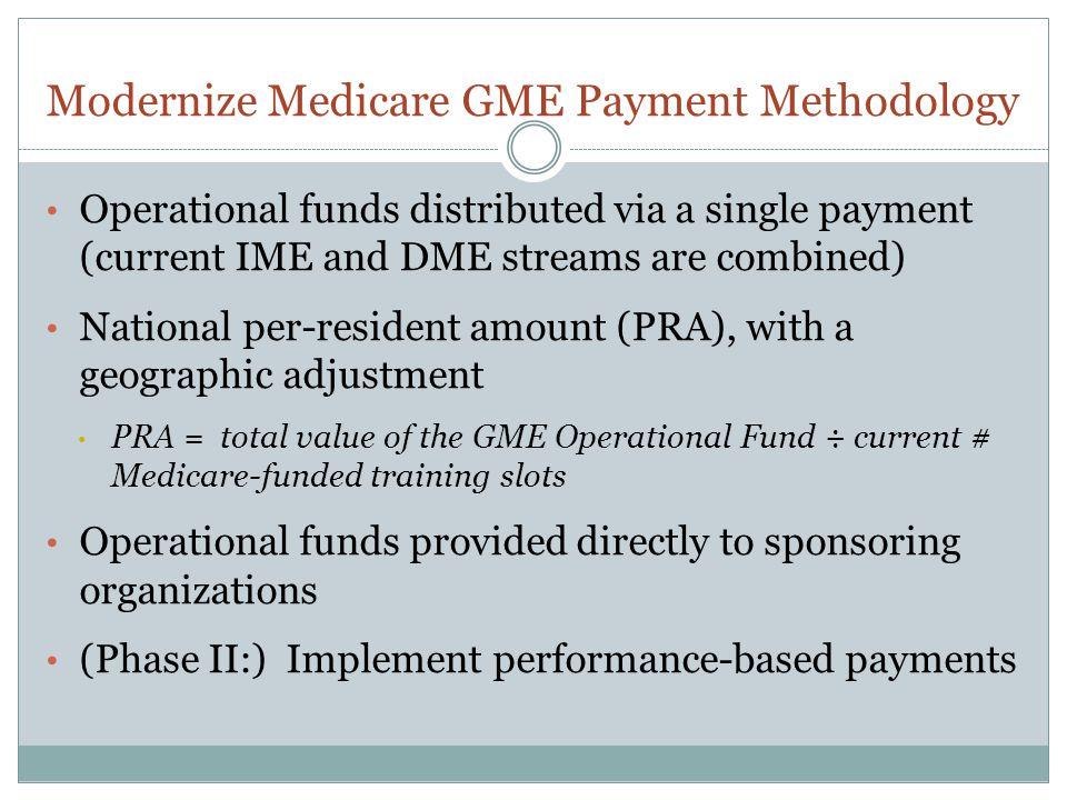 Modernize Medicare GME Payment Methodology