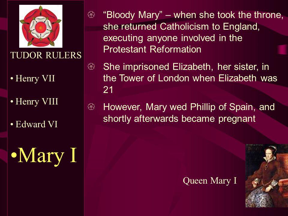 TUDOR RULERS Henry VII. Henry VIII. Edward VI. Mary I.