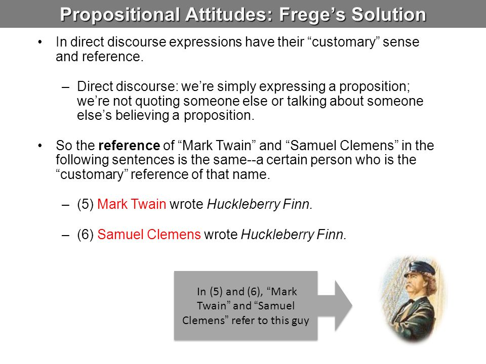 Propositional Attitudes: Frege's Solution