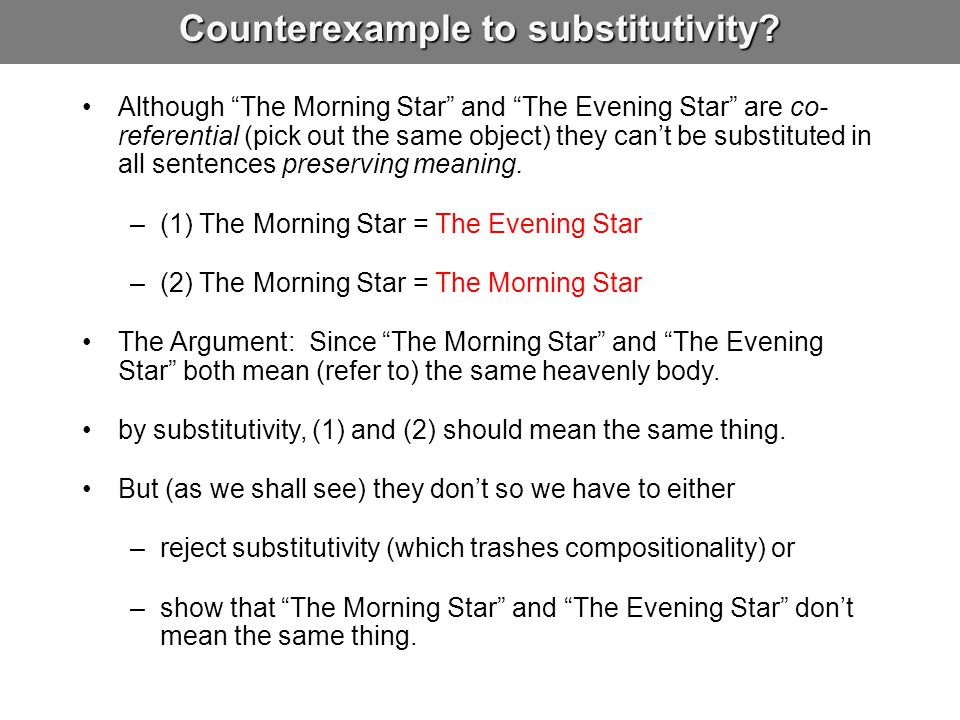 Counterexample to substitutivity