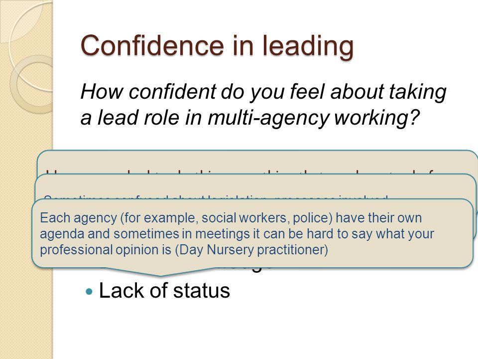 Confidence in leading How confident do you feel about taking a lead role in multi-agency working