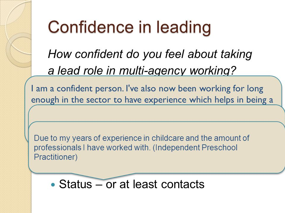 Confidence in leading How confident do you feel about taking