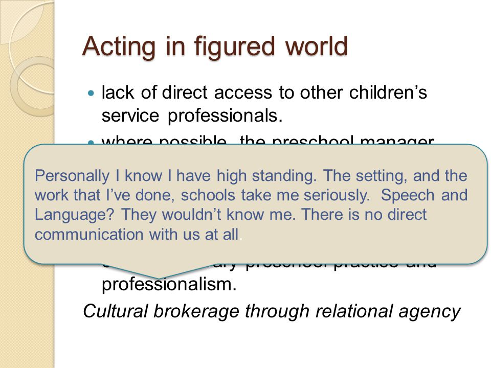 Acting in figured world