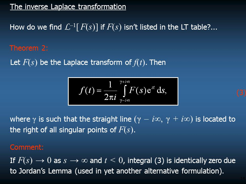 The inverse Laplace transformation