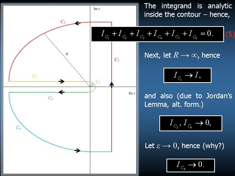 The integrand is analytic inside the contour – hence,