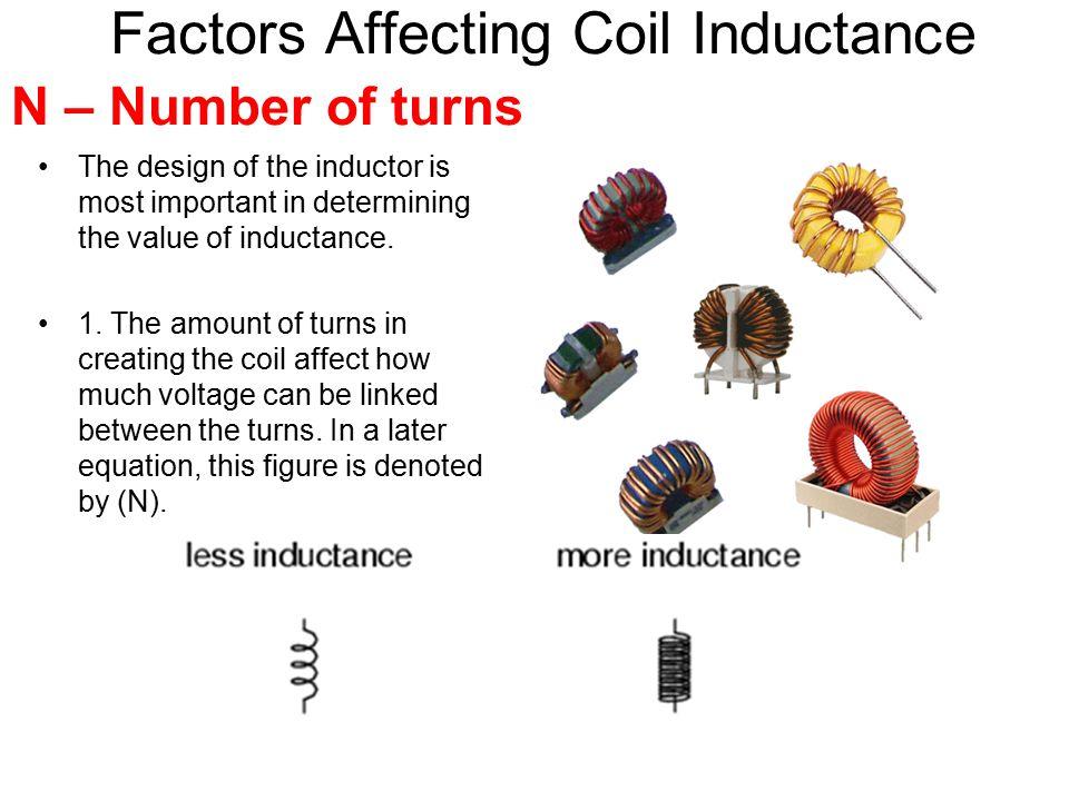 Factors Affecting Coil Inductance