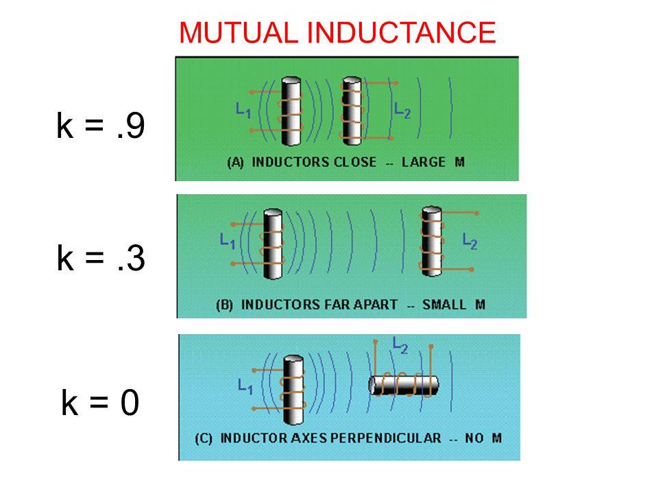 MUTUAL INDUCTANCE k = .9 k = .3 k = 0