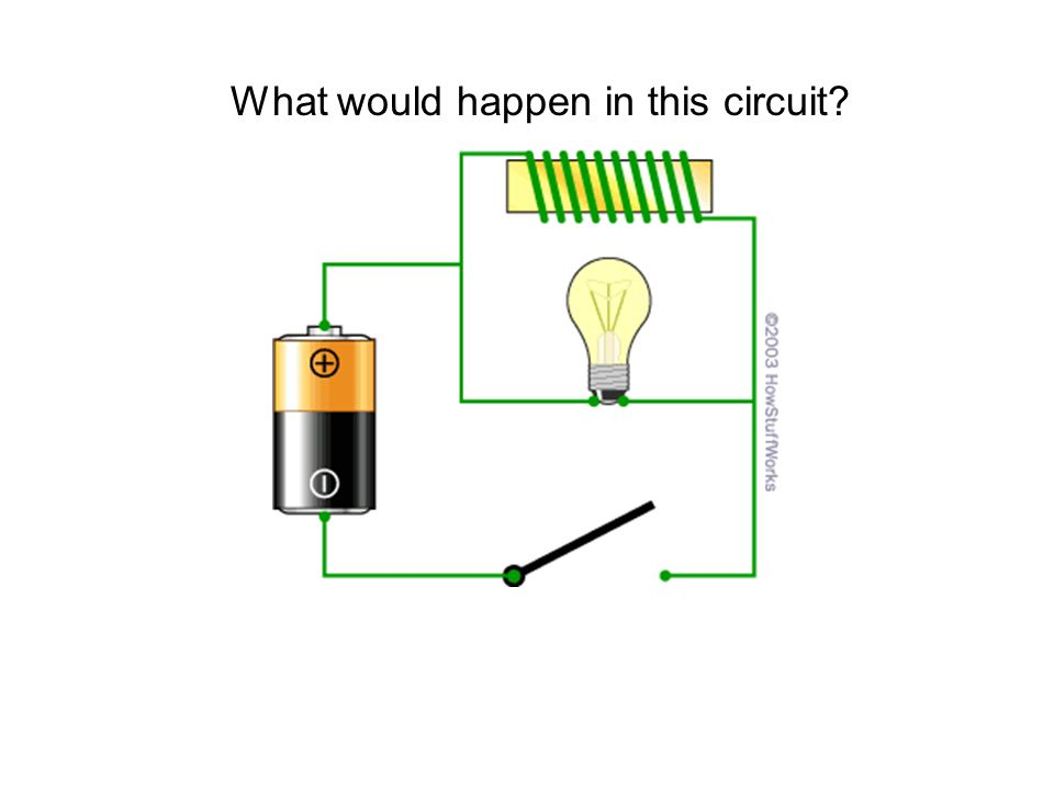 What would happen in this circuit
