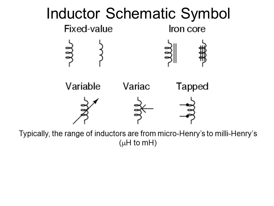 Inductor Schematic Symbol