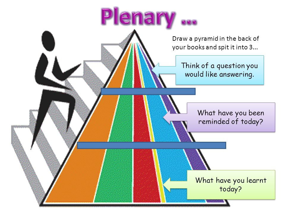Plenary … Draw a pyramid in the back of your books and spit it into 3... Think of a question you would like answering.