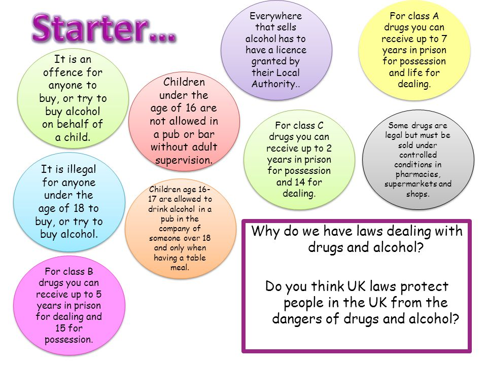 Starter… Everywhere that sells alcohol has to have a licence granted by their Local Authority..