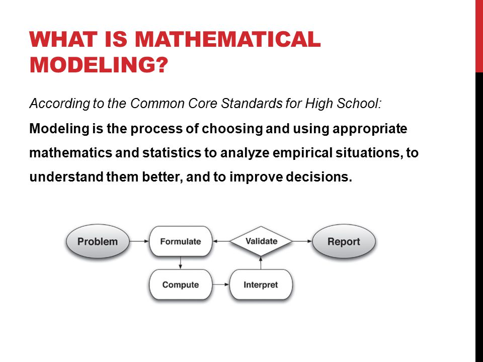 What is Mathematical Modeling