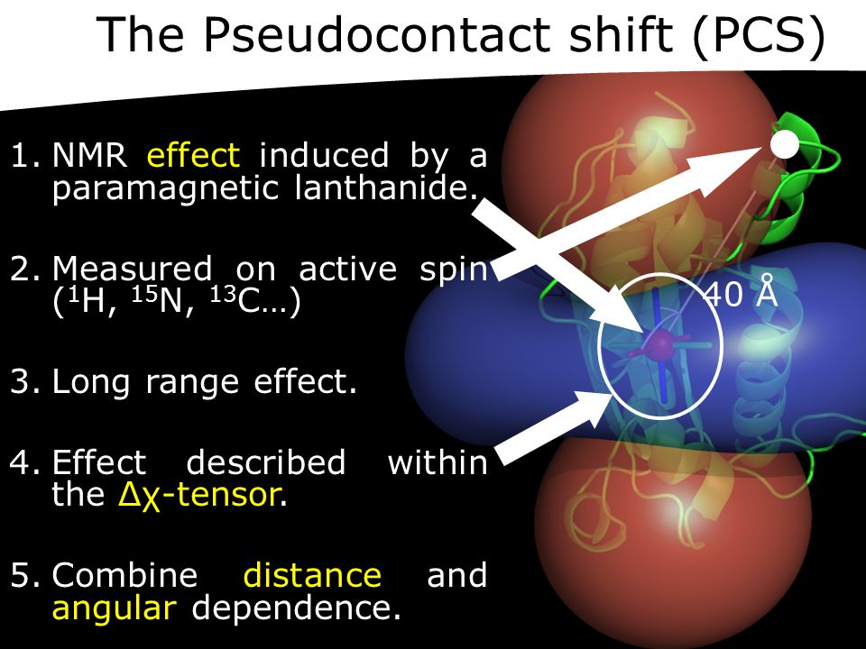 The Pseudocontact shift (PCS)