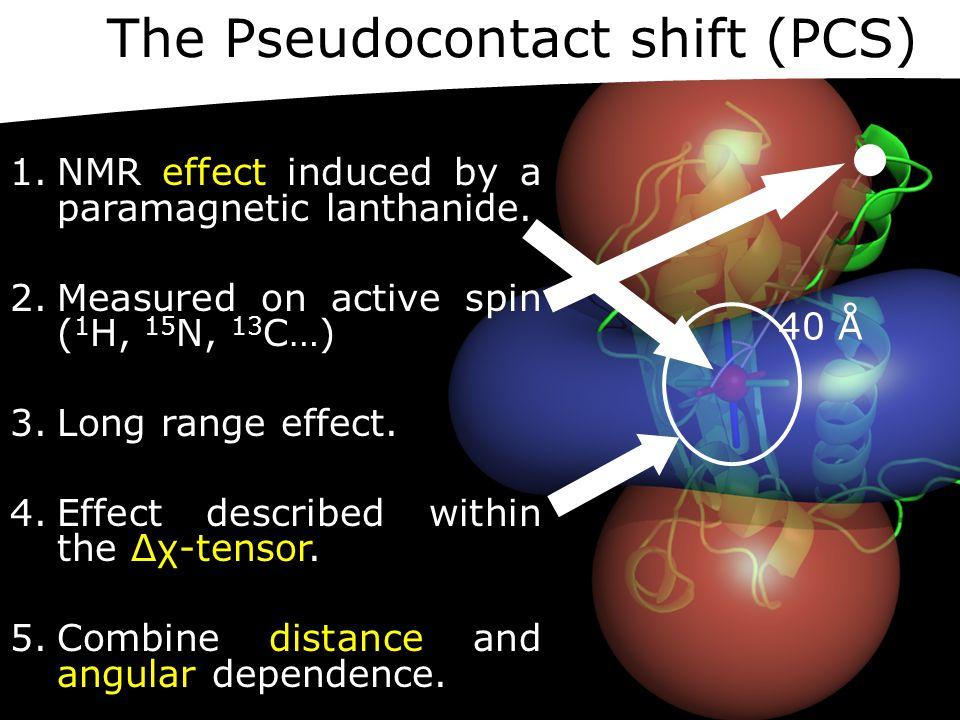 The Pseudocontact shift (PCS)