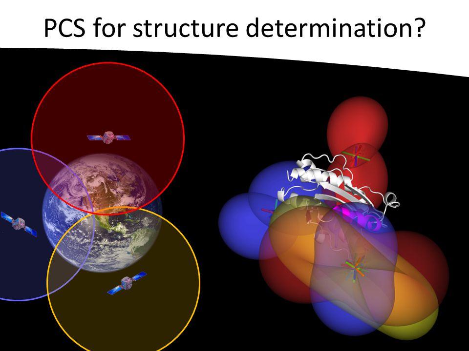 PCS for structure determination