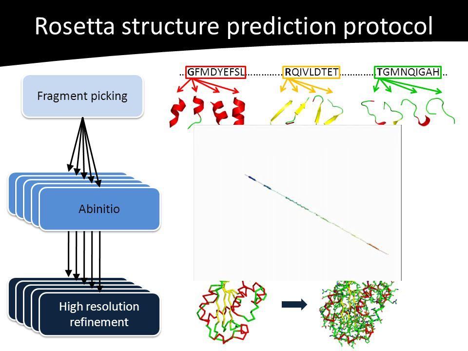 Rosetta structure prediction protocol