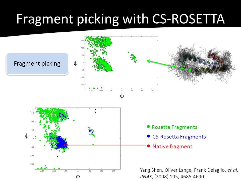 Fragment picking with CS-ROSETTA