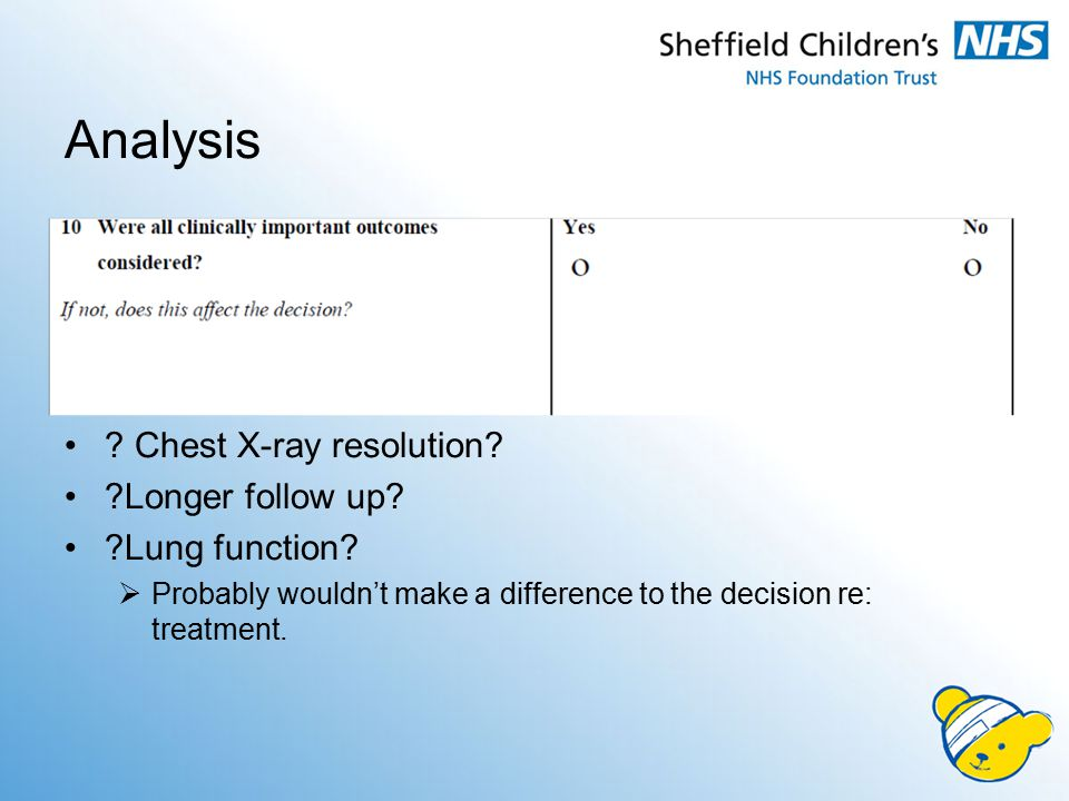 Analysis Chest X-ray resolution Longer follow up Lung function