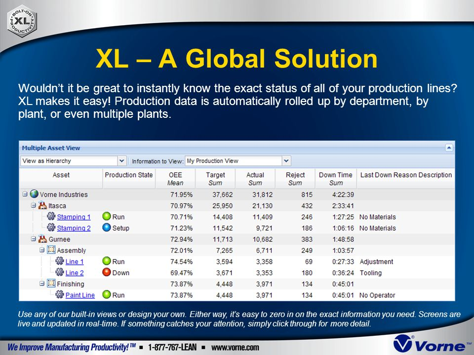 XL – A Global Solution