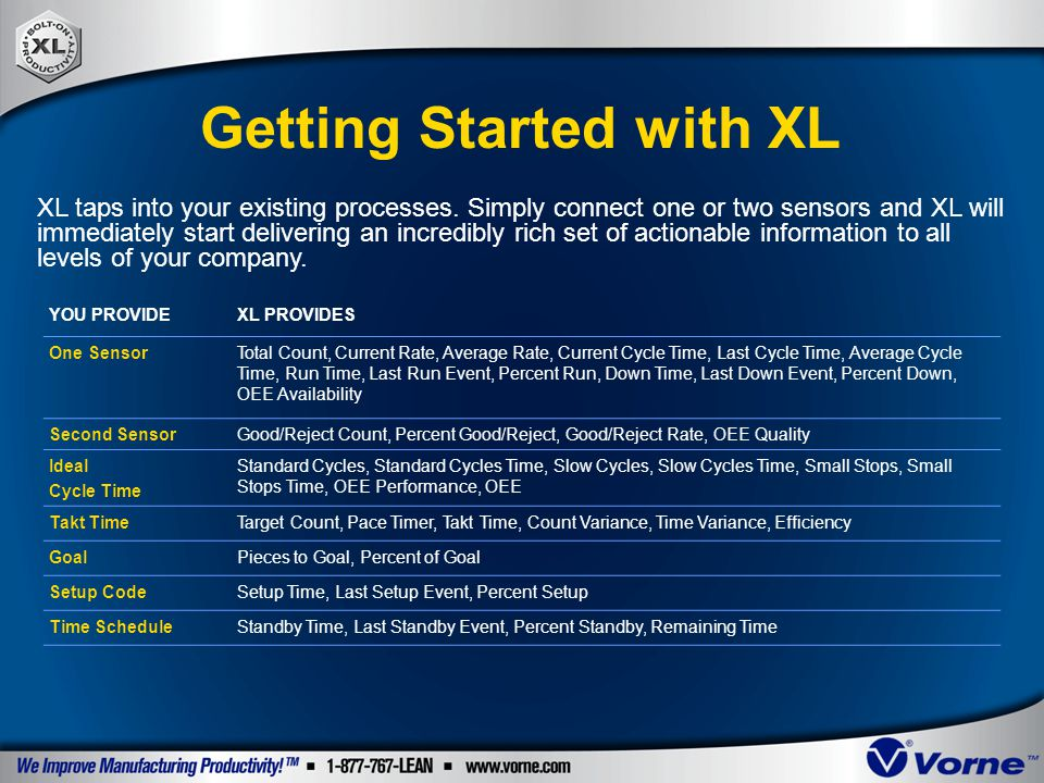 Getting Started with XL