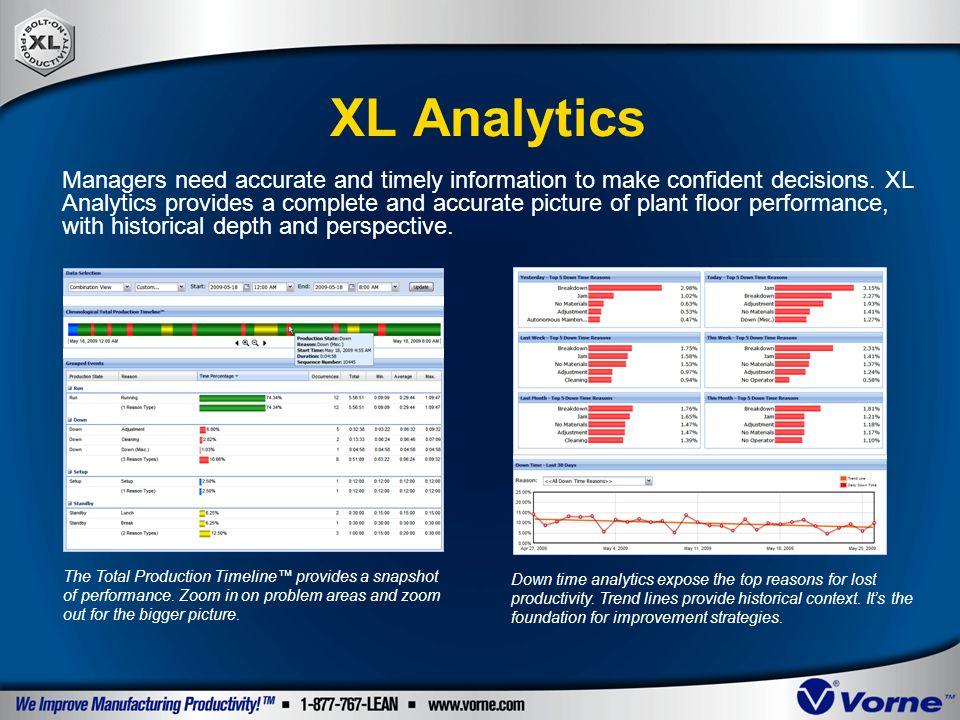 XL Analytics