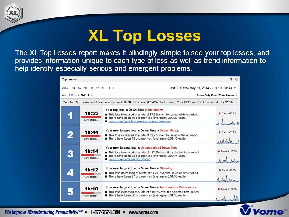 XL Top Losses
