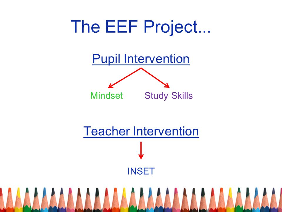 Pupil Intervention Teacher Intervention