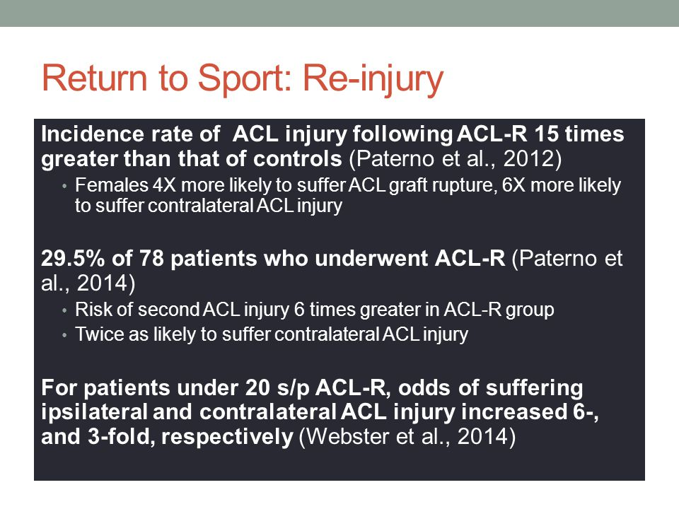 Return to Sport: Re-injury