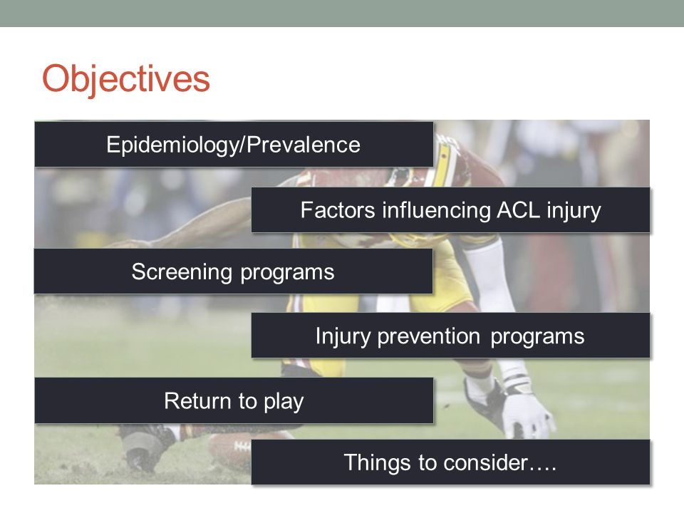 Objectives Epidemiology/Prevalence Factors influencing ACL injury