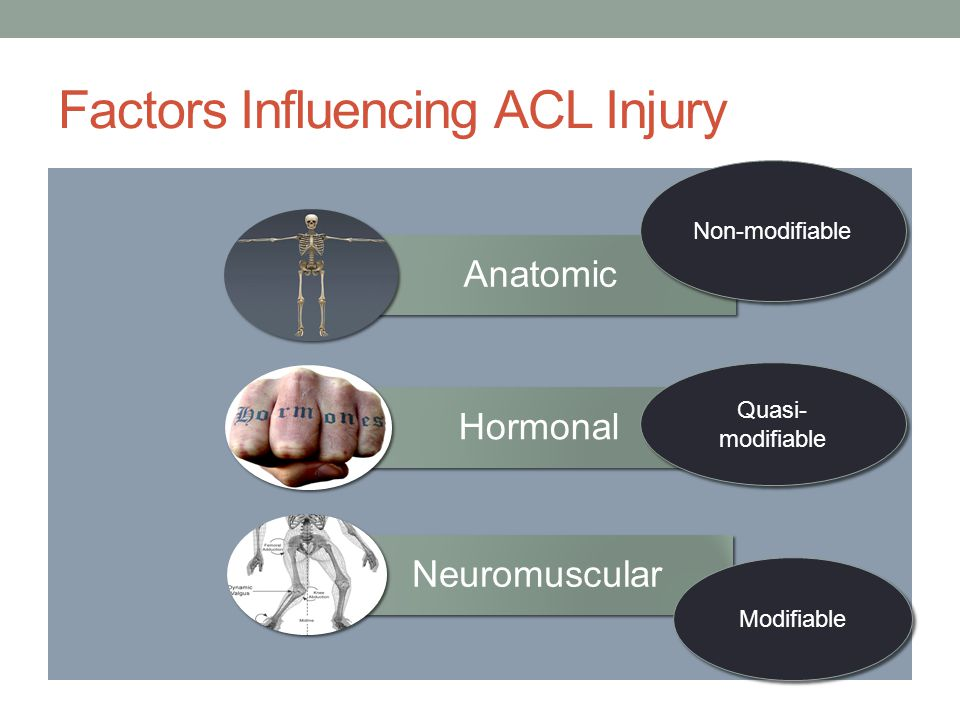 Factors Influencing ACL Injury